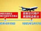 新闻背景:波音777―200机型